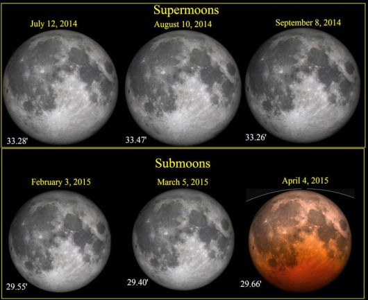 Supermoon-submoon-moon-Tom-Ruen-panelS_edited-1